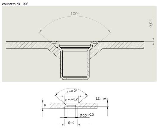 versenkte-100% B0-Installation