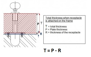 total thickness calculation turnlock